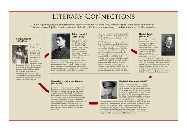 Literary Connections No.3 poster